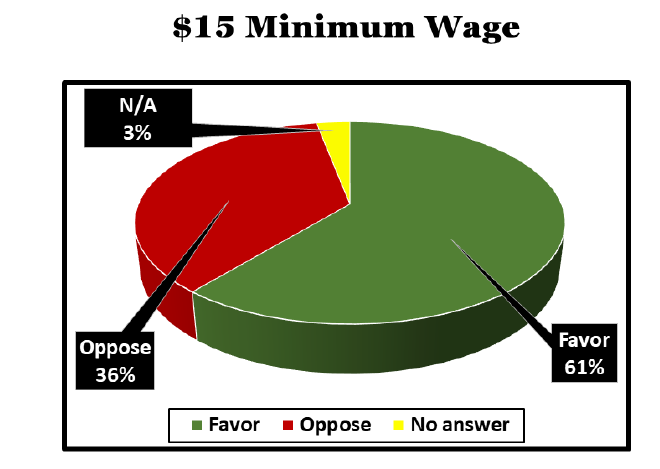 pie_chart__15.png
