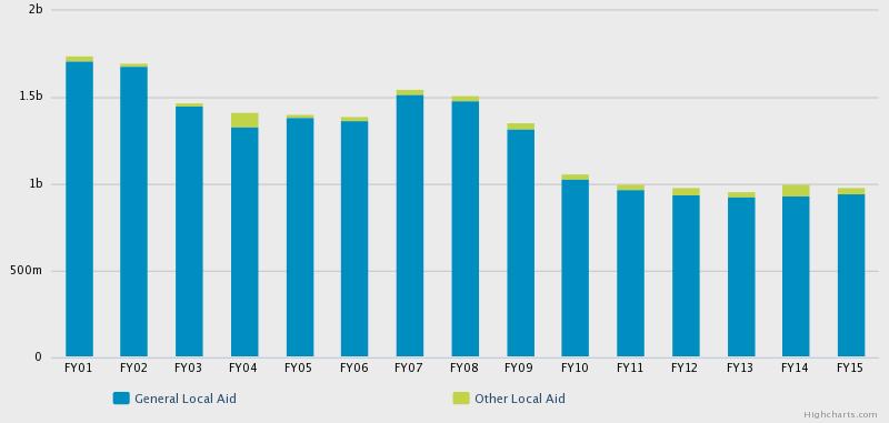 massbudget_browser_chart_(4).png