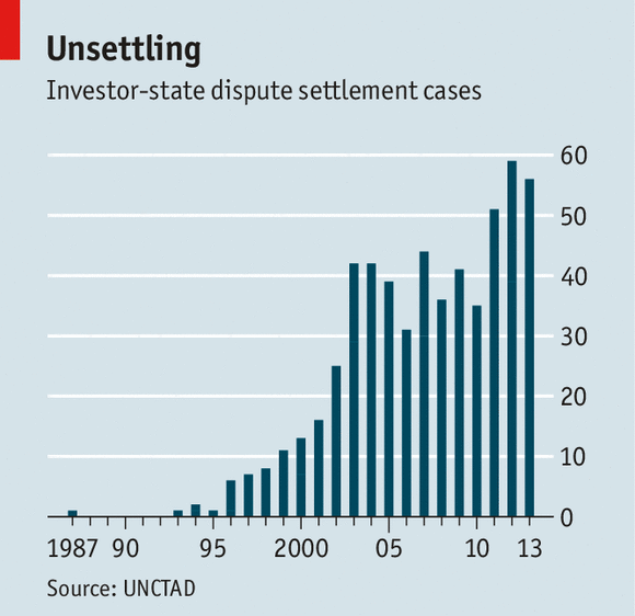 ISDS_cases_UNCTAD.png