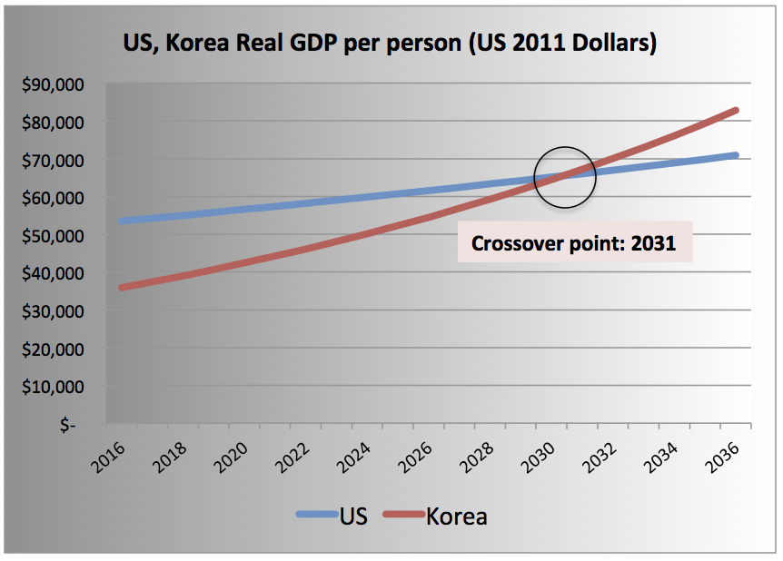 Fig_3-Real_GDP_PPP.jpg