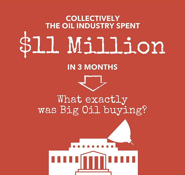 Oil_Industry_Lobbying_in_CA_-_11_million_in_3_mos.jpg