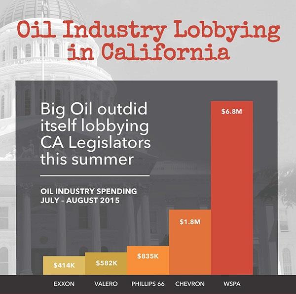 Oil_Industry_Lobbying_in_CA.jpg