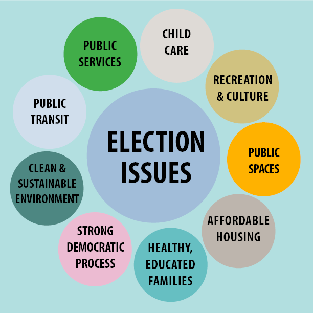 MUNI_ELECTION_GRAPHIC_ISSUES_WEB.png