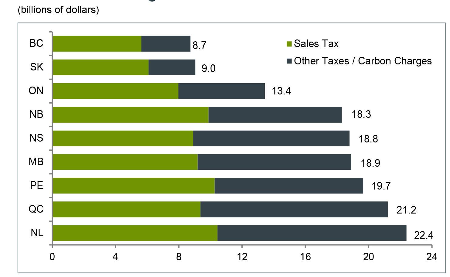 taxplangraph3.jpg