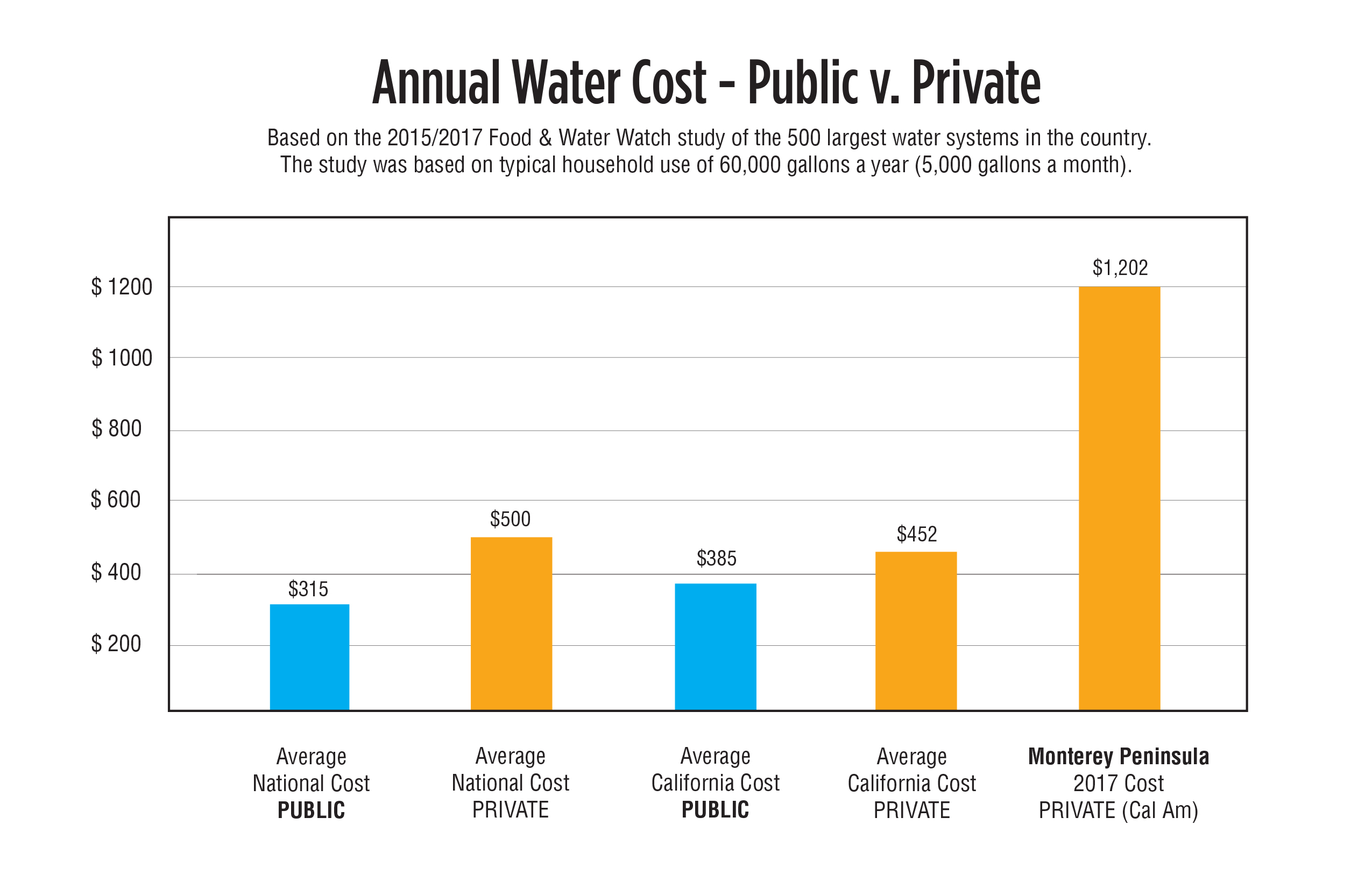 Public_v_Private_Cost_Chart.jpg