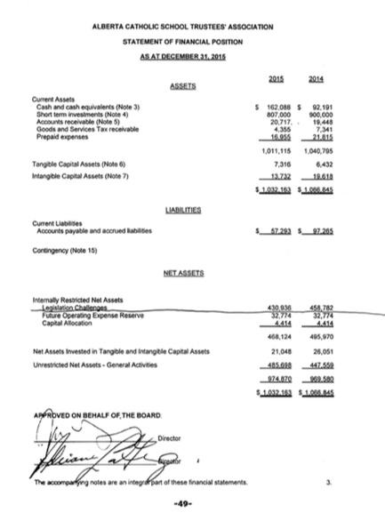 ACSTA_Budget.png
