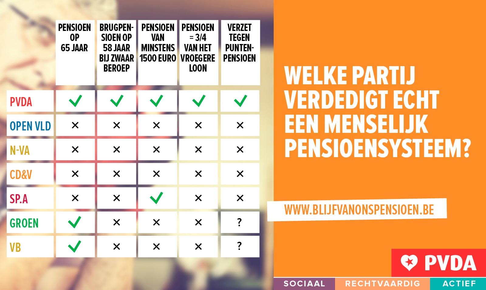tabel vergelijking pensioenstandpunten