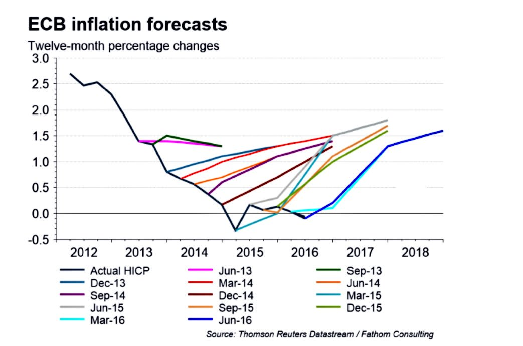 inflation_forecasts.jpg