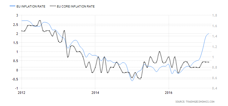 core-inflation.png