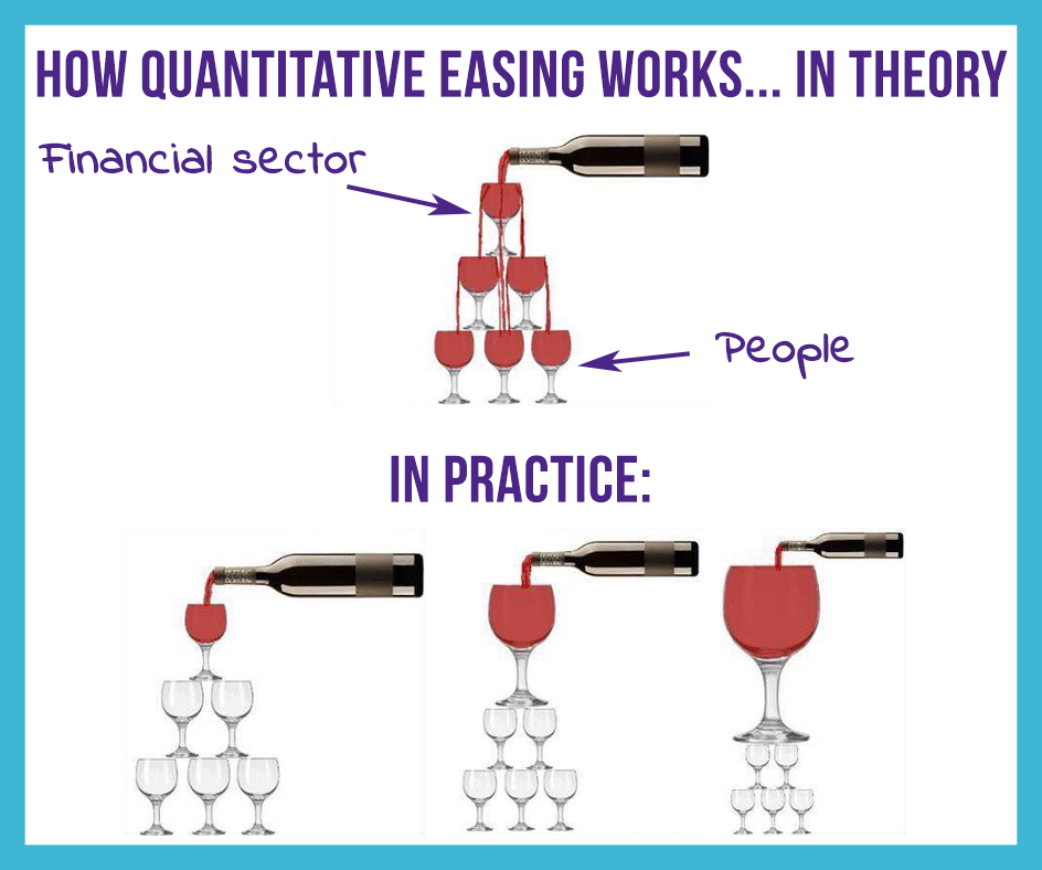 quantitative easing recent implementations and the Tired of user-unfriendly treasury management systems we have a better solution from enterprise tms to a la carte treasury management products and apis.