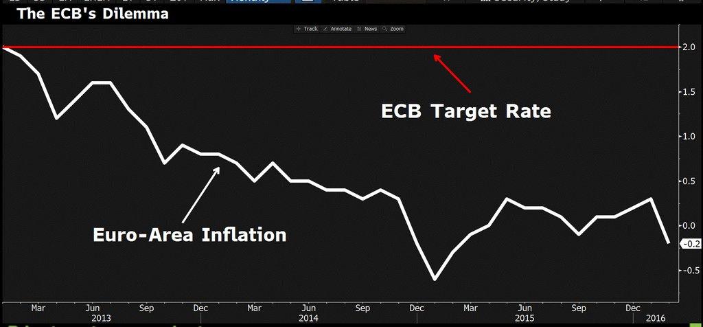 ecb-target.jpg