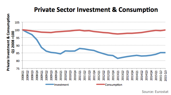 private-consumption-investment.png