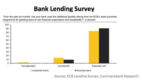 bank_lending.png