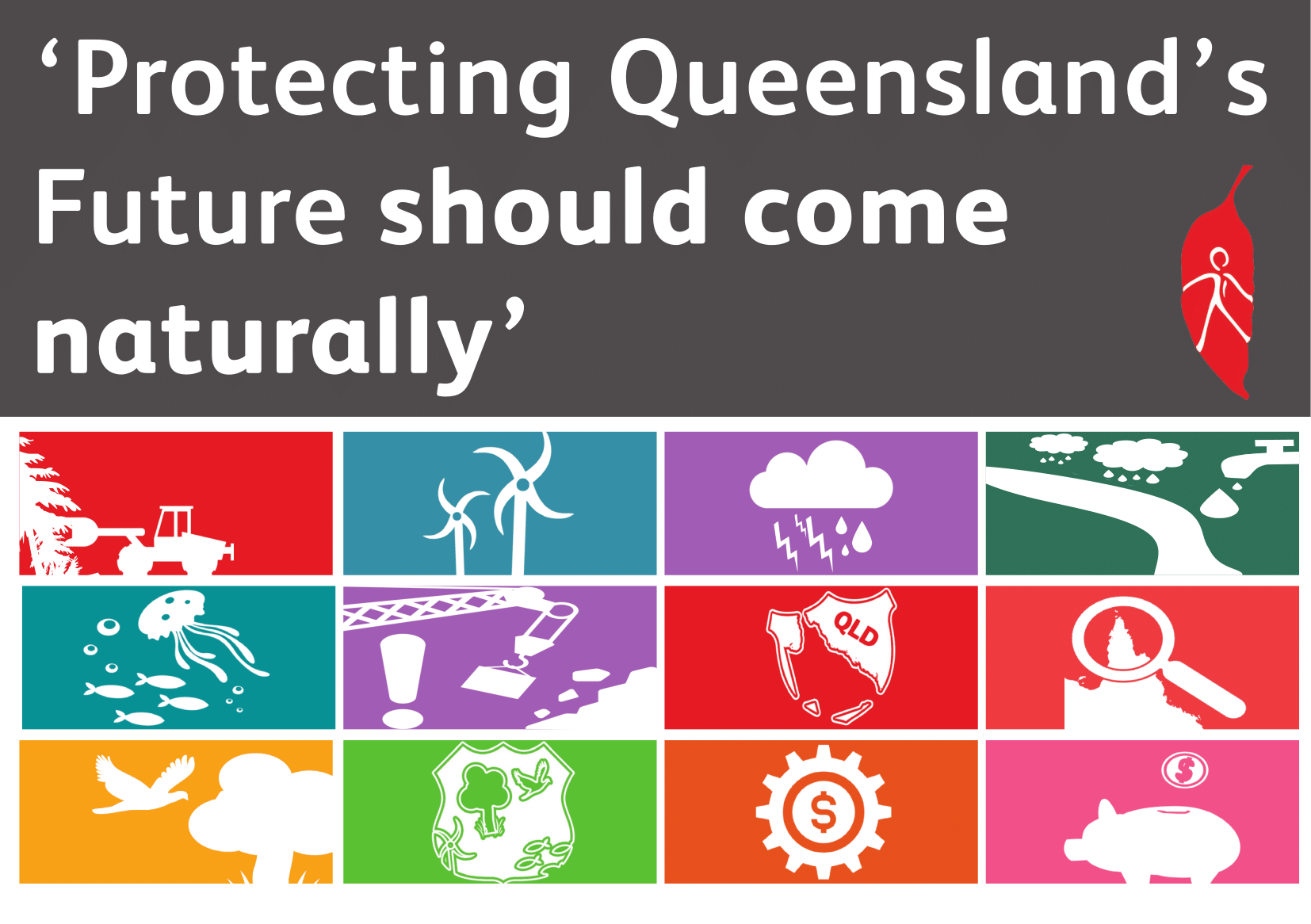 Protecting Queensland's Future Should Come Naturally