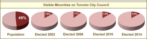 visibile_minorities.jpg