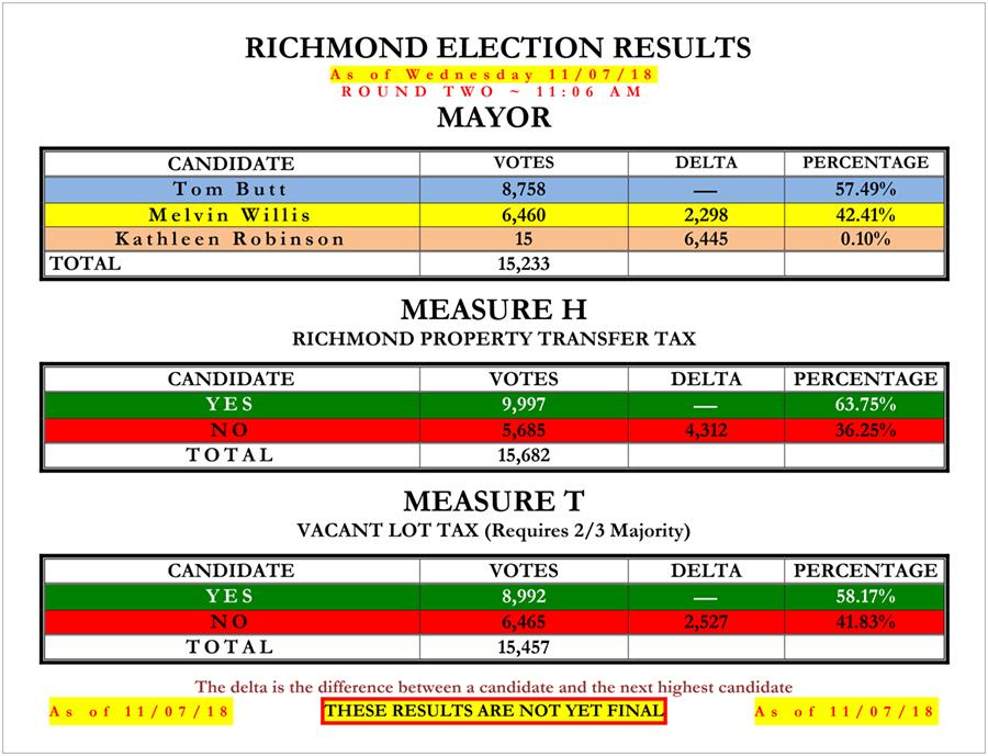 RFR_Results-2_P1.jpg