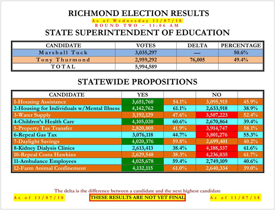 RFR_Results-2_P5.jpg