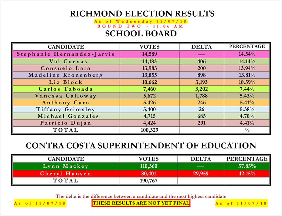 RFR_Results-2_P3.jpg