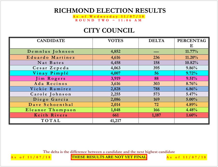 RFR_Results-2_P2.jpg