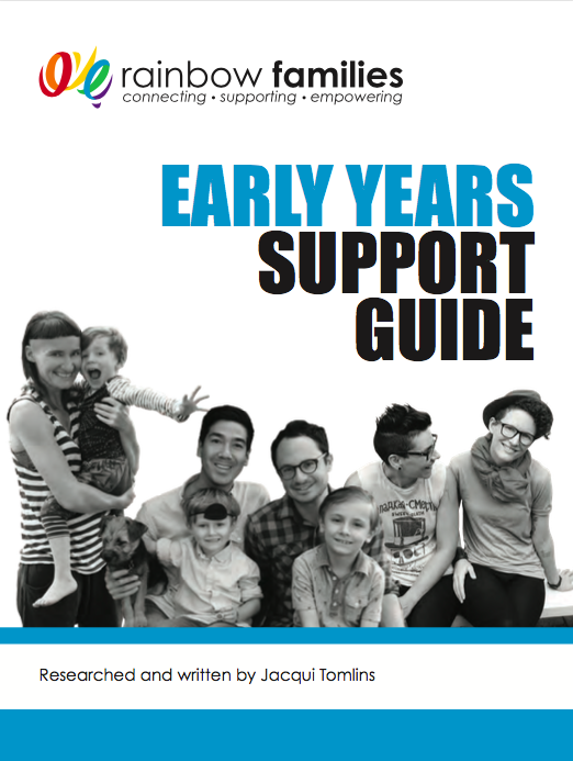 Early Years Support Guide