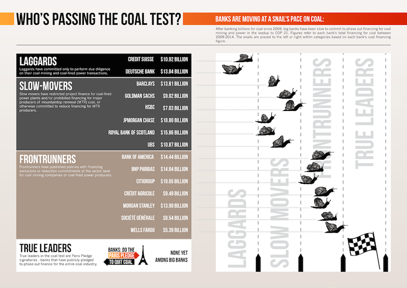 Whos_Passing_the_Coal_Test_sm.png