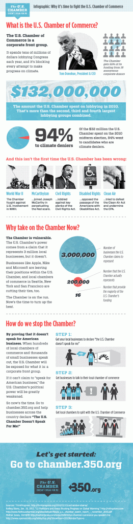 us-chamber-infographic
