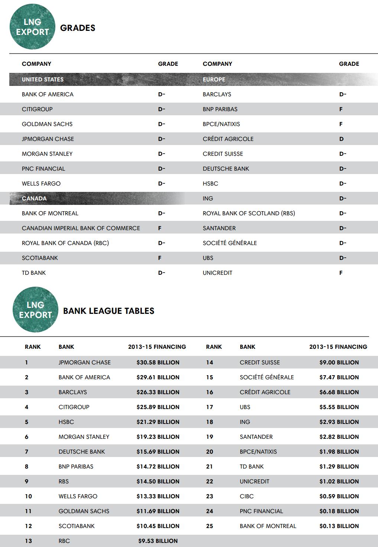 LNG_grades.png