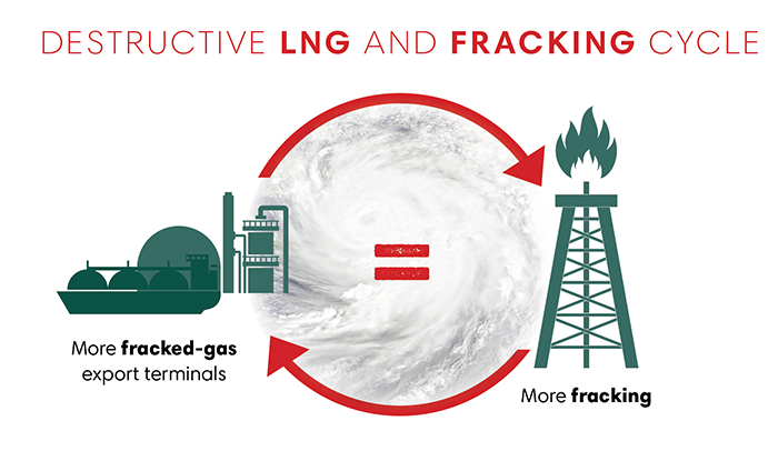 LNG-FRACKING_Cycle.png