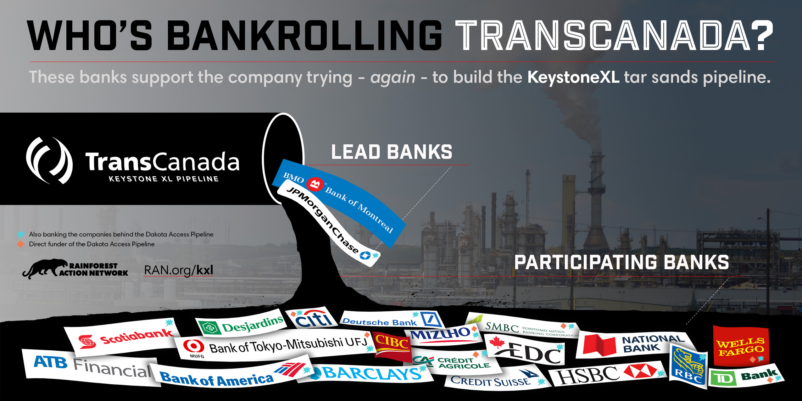Kxl Banks Infographic Vf on Keystone Xl Pipeline Infographic