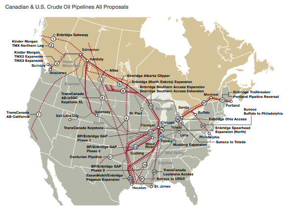 Pipelines from Canada