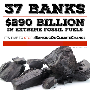 Banking on Climate Change: Download the report
