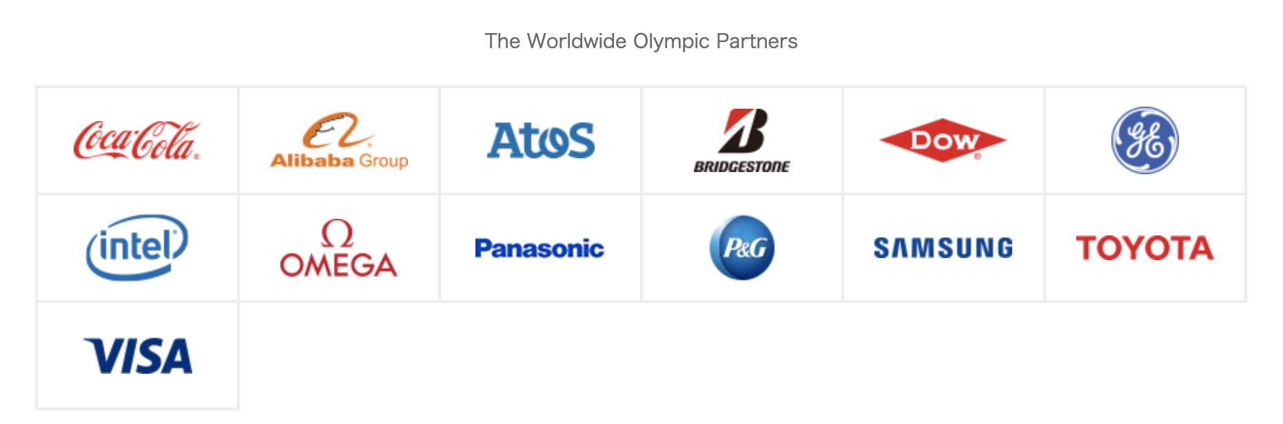 Tokyo 2020 Olympic Sponsors - Worldwide Partners