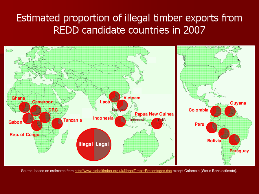 -- The Proportion of Illegal Logging in REDD Nations in 2007, a Measure of the Challenge --