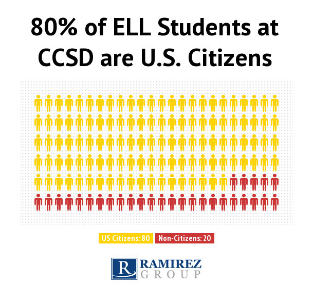 80_ELL_Students_Citizens.jpg