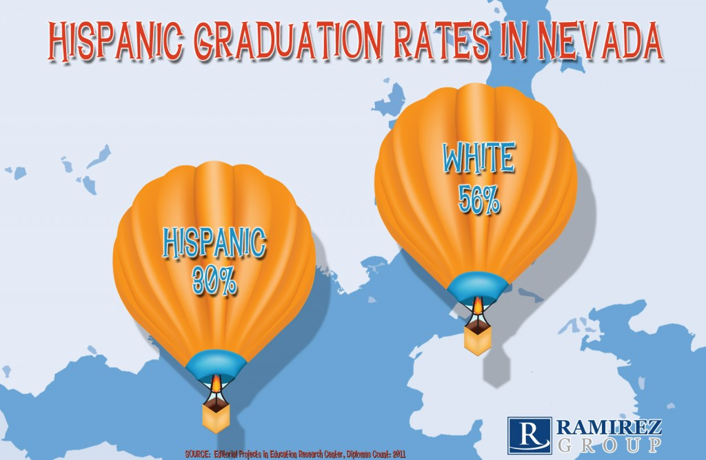 Hispanic_Graduation_Rate_Nevada-1024x668.jpg