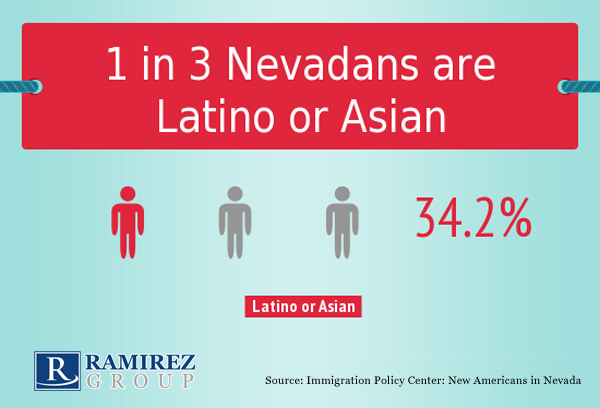 1-in-3-Nevadans-are-Latino-or-Asian1.jpg