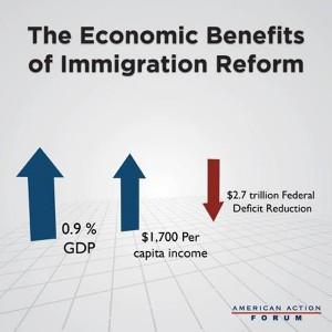 Immigration_Deficit_Reduction_Infographic-300x300.jpg