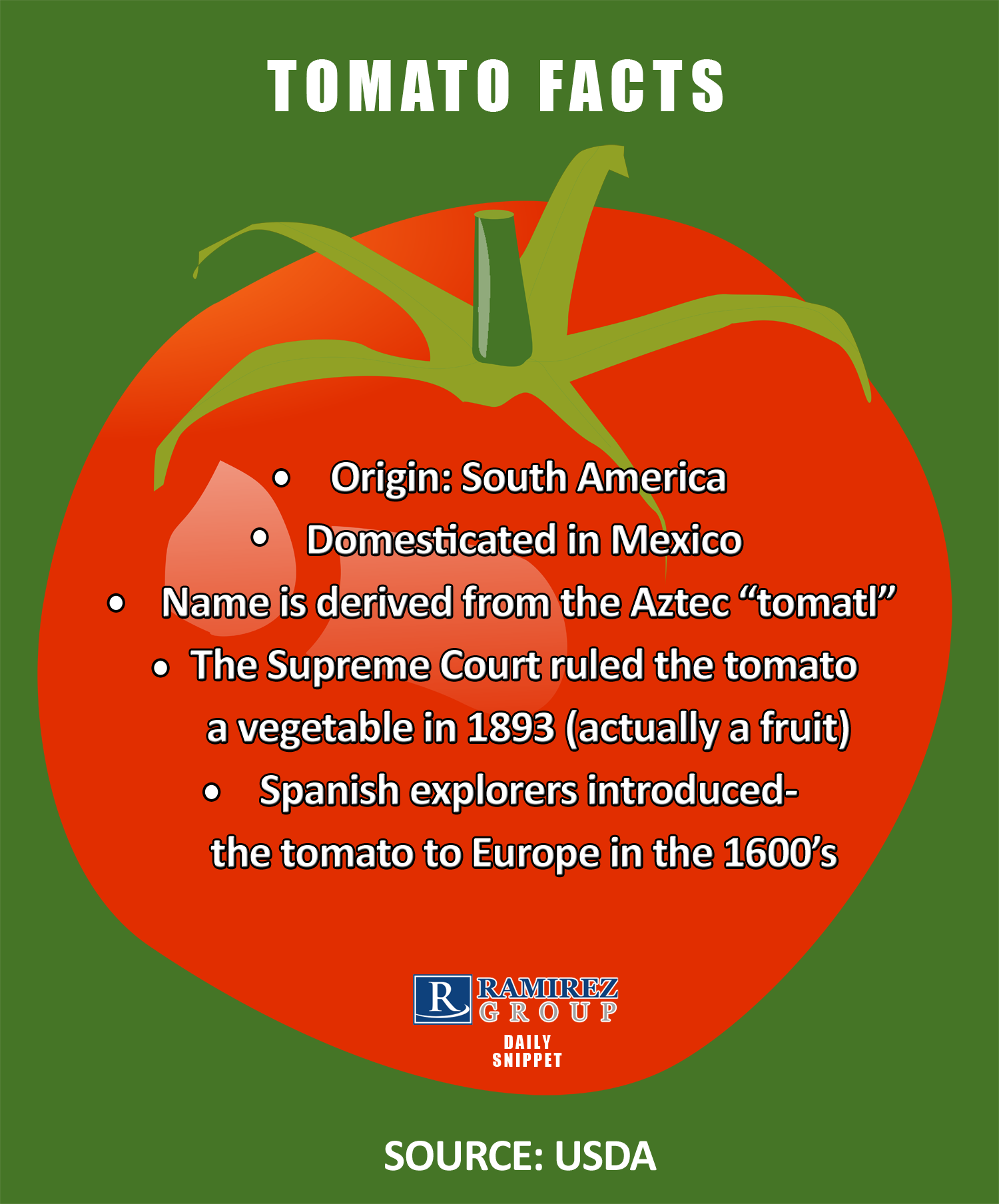 tomato_infographic.png