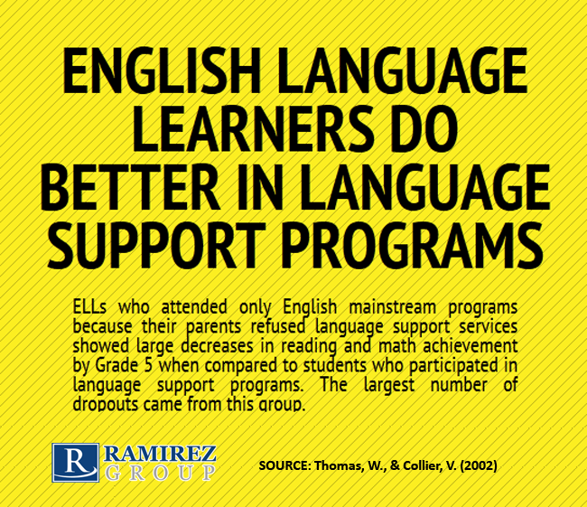 ELL_Success_Infographic.png