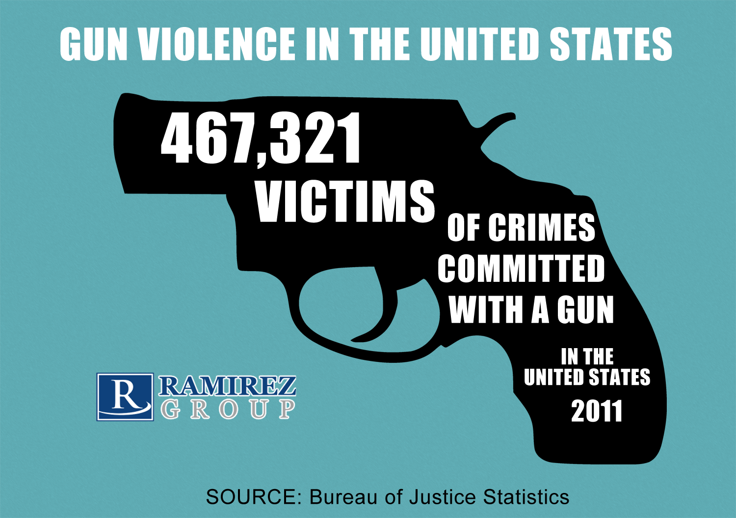 Gun_Violence_Infographic_United_States.png