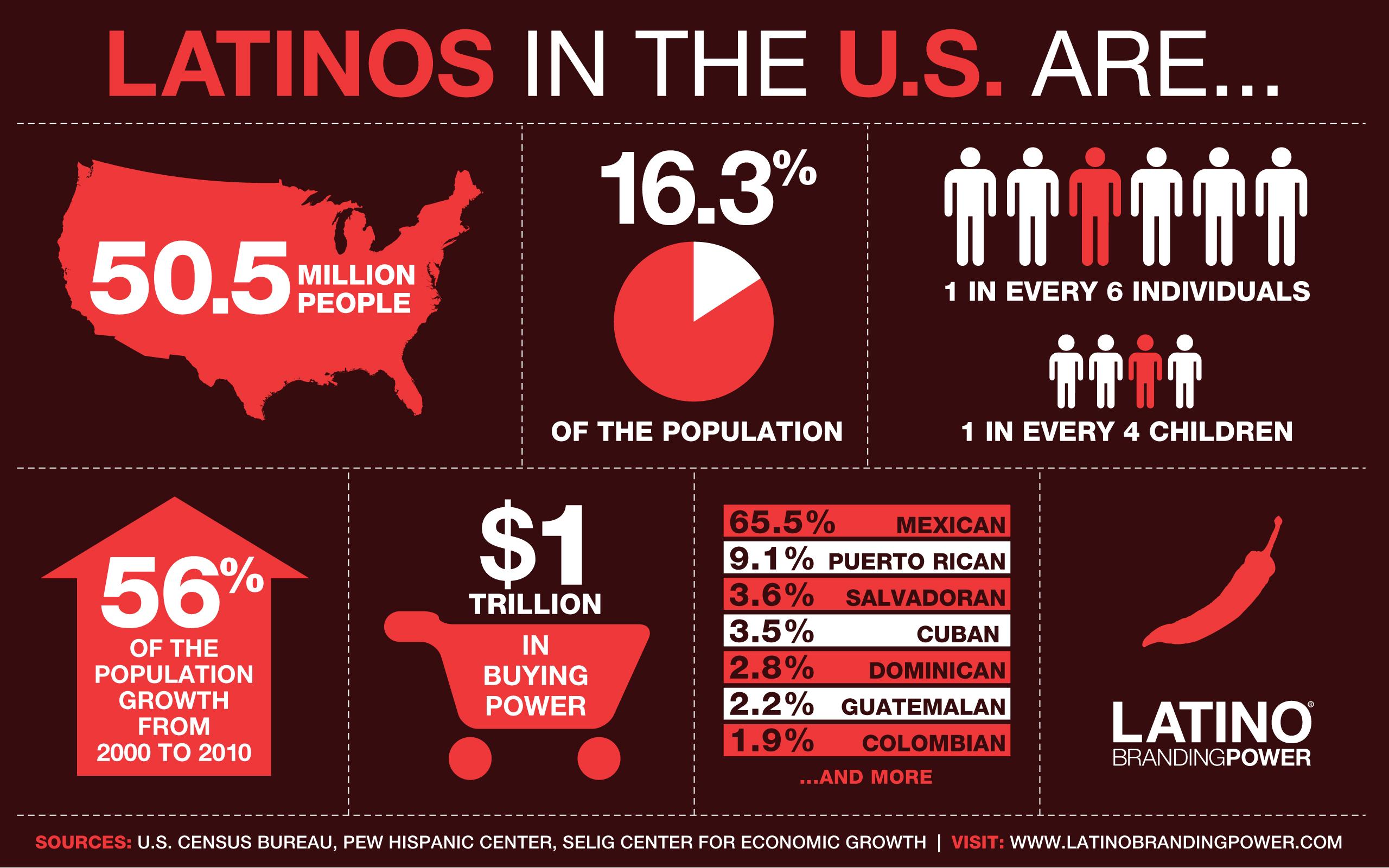 Hispanics.jpg