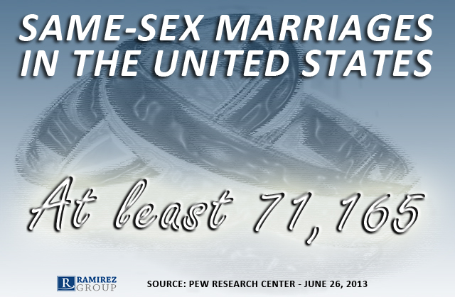 same_sex_marriages_United_states.jpg