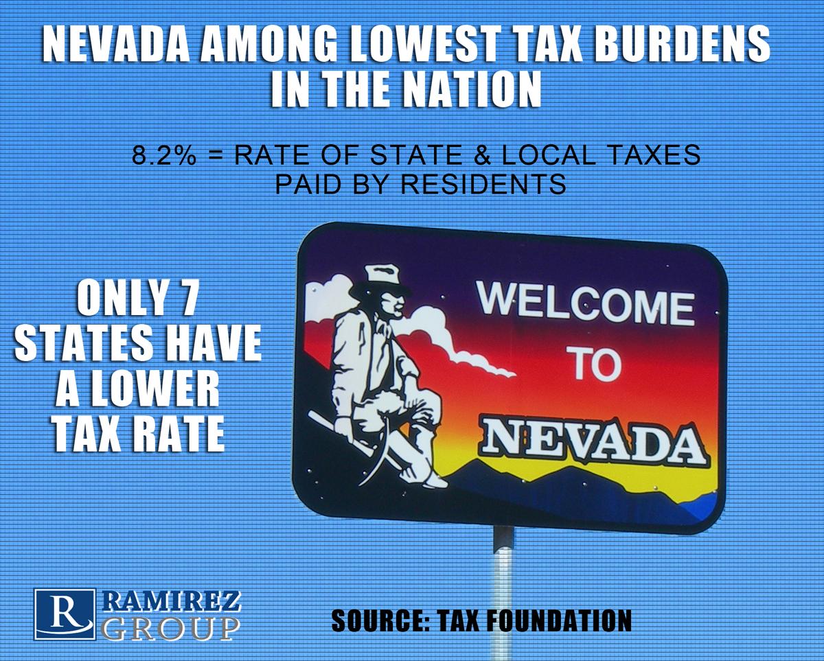 NEVADA_Tax_Burden.png