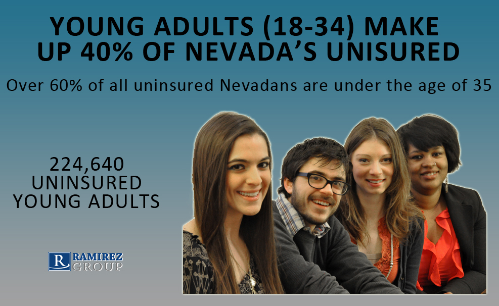 Young_Adults_Uninsured_Nevada.jpg