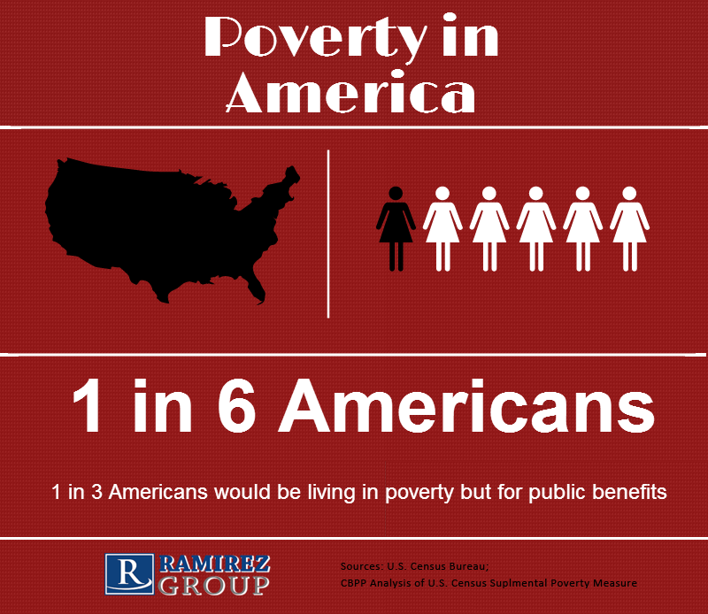 Poverty_in_America.png
