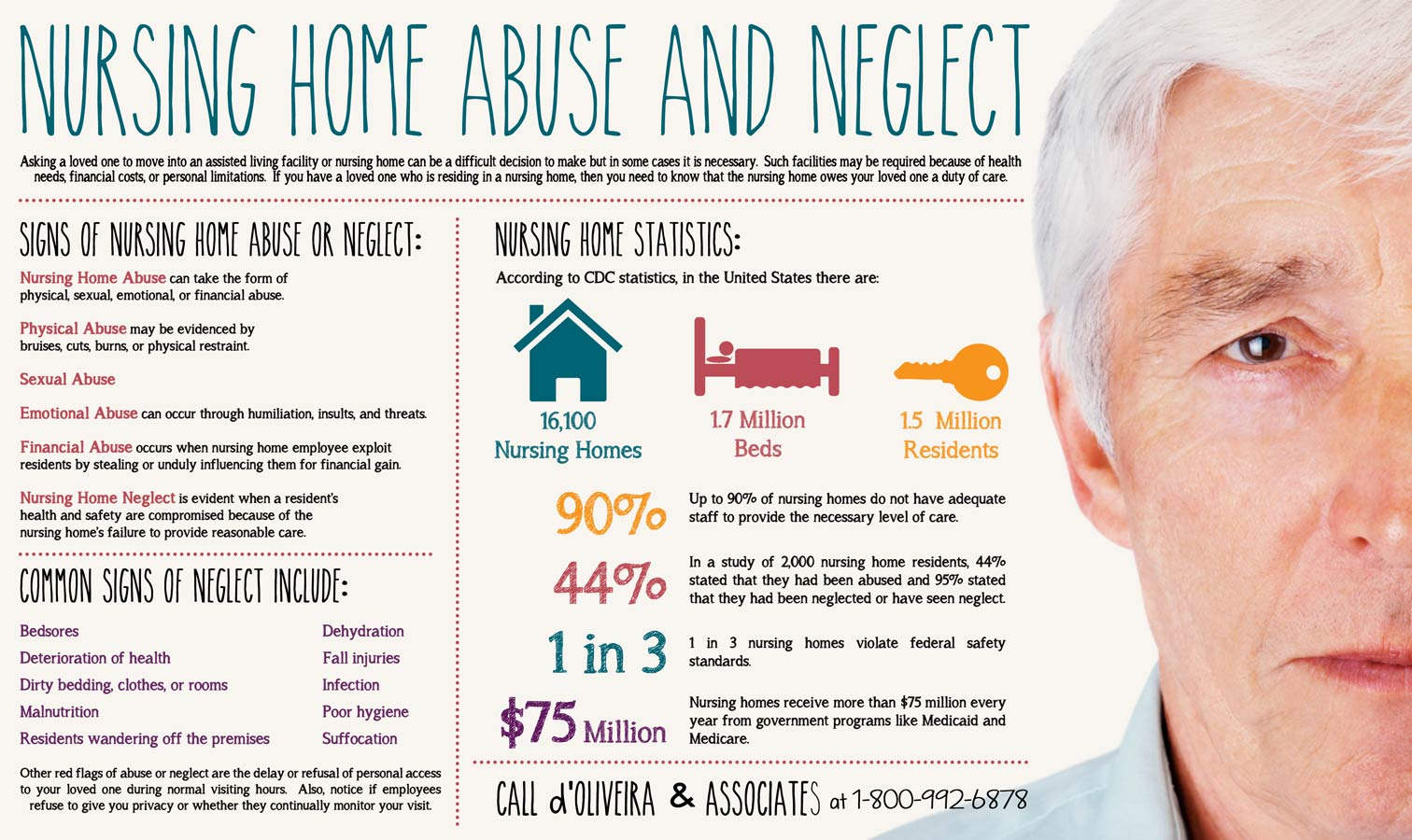 nursing-home-abuse-and-neglect-lawyer-infographic.jpg