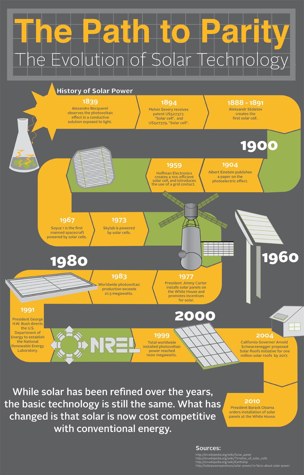 history-of-solar-technology-infographic.jpg