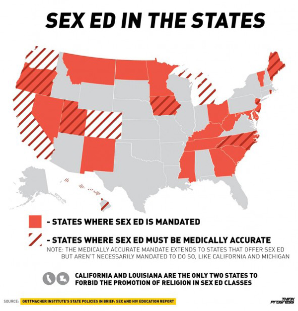 Sex_Ed_United_States.jpg