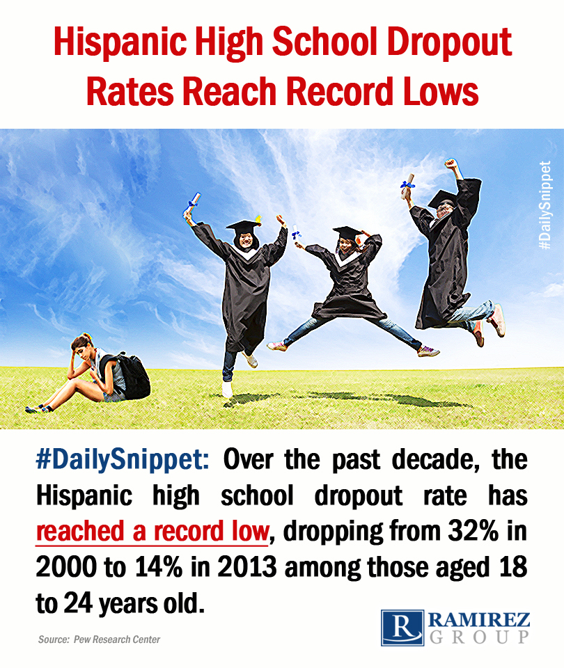 Hispanic_Dropout_rate_infographic.jpg