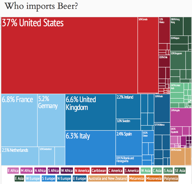 624px-Beer_Exports_by_Country_Treemap.png
